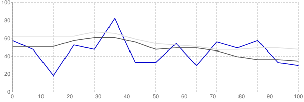 Rental vacancy rate in New Jersey